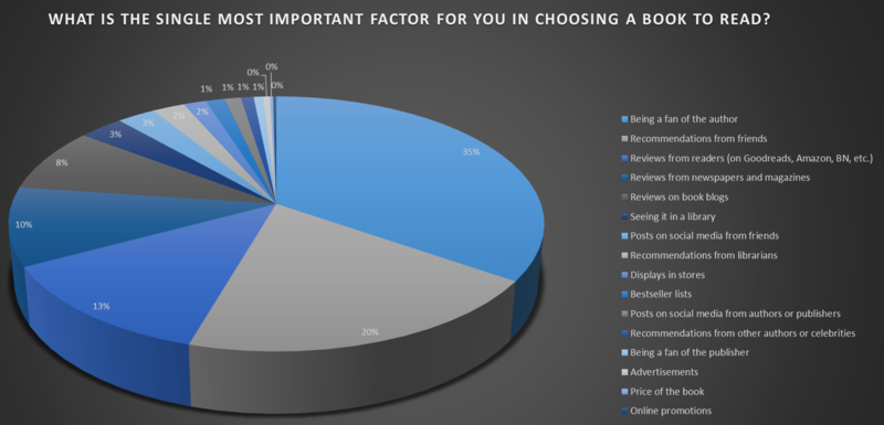 Poll_Results